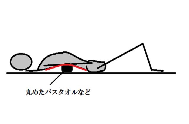 """゛背中横まくら""""の図"""
