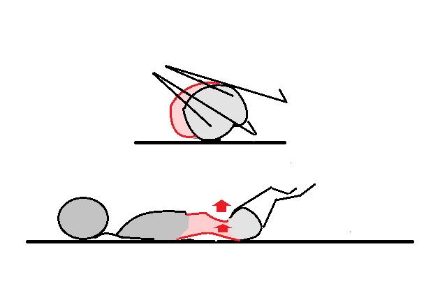 膝立仰向けから、左倒し+右捻じり+腰反らし