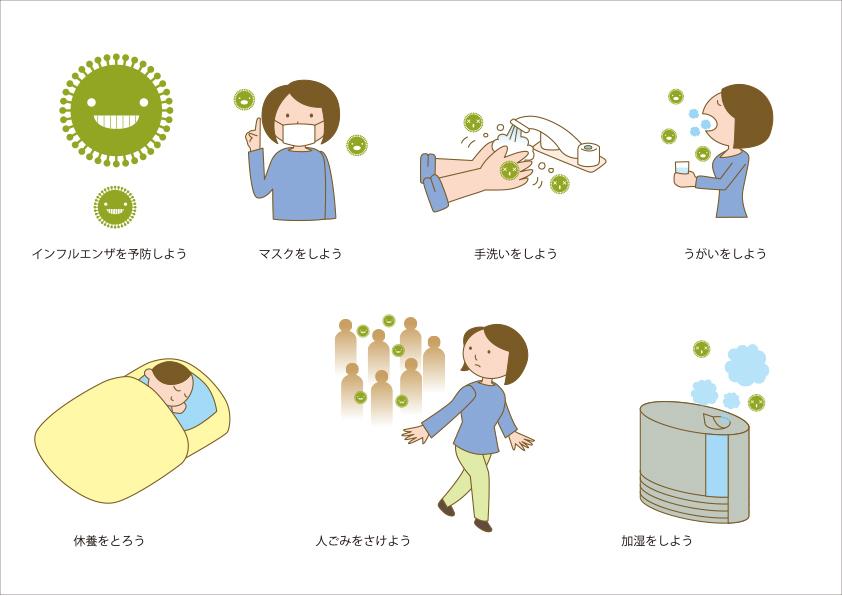インフルエンザの予防イラスト
